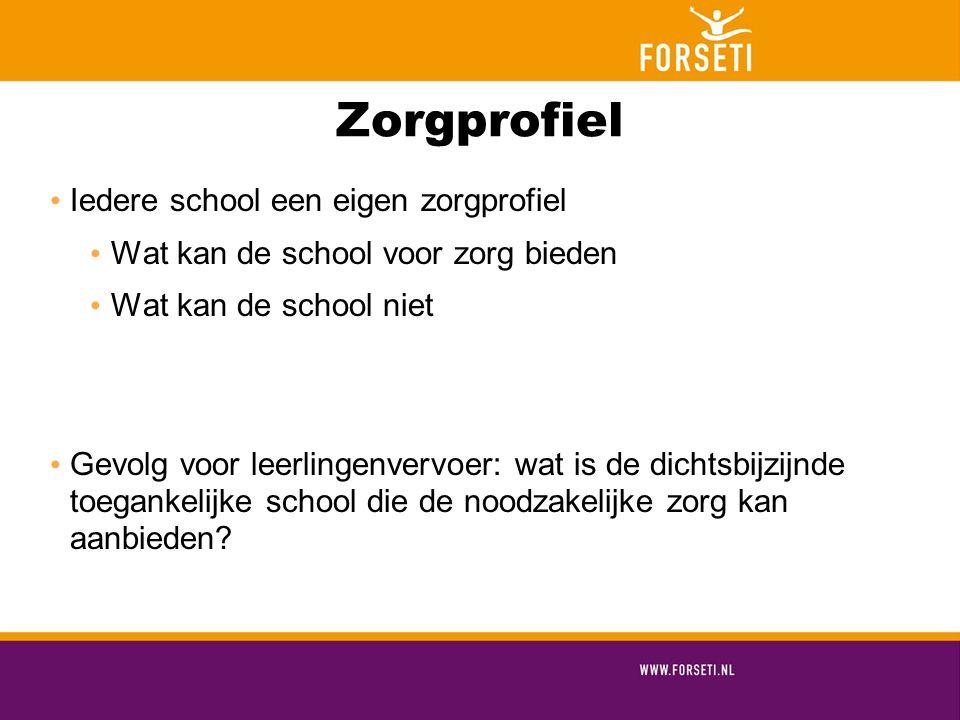 Zorgprofiel Iedere school een eigen zorgprofiel Wat kan de school voor zorg bieden Wat kan de school niet Gevolg voor leerlingenvervoer: wat is de dic