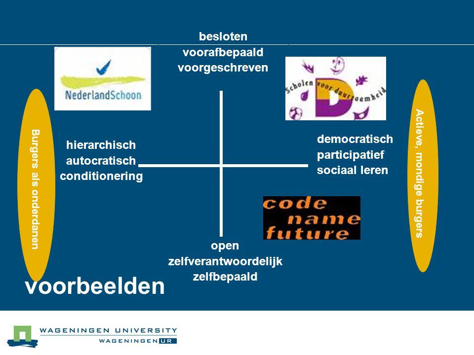 besloten voorafbepaald voorgeschreven hierarchisch autocratisch conditionering democratisch participatief sociaal leren open zelfverantwoordelijk zelf