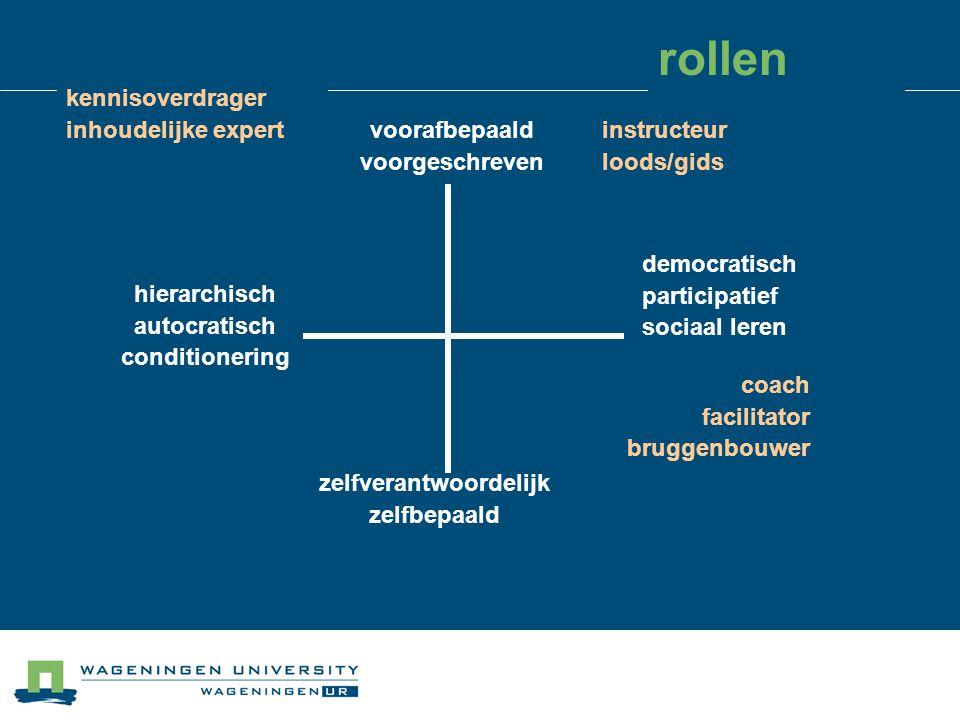 voorafbepaald voorgeschreven hierarchisch autocratisch conditionering democratisch participatief sociaal leren zelfverantwoordelijk zelfbepaald kennis