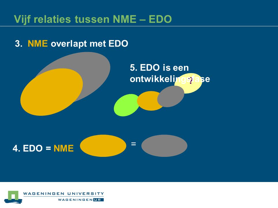 Vijf relaties tussen NME – EDO 3. NME overlapt met EDO 4. EDO = NME = ? 5. EDO is een ontwikkelingsfase
