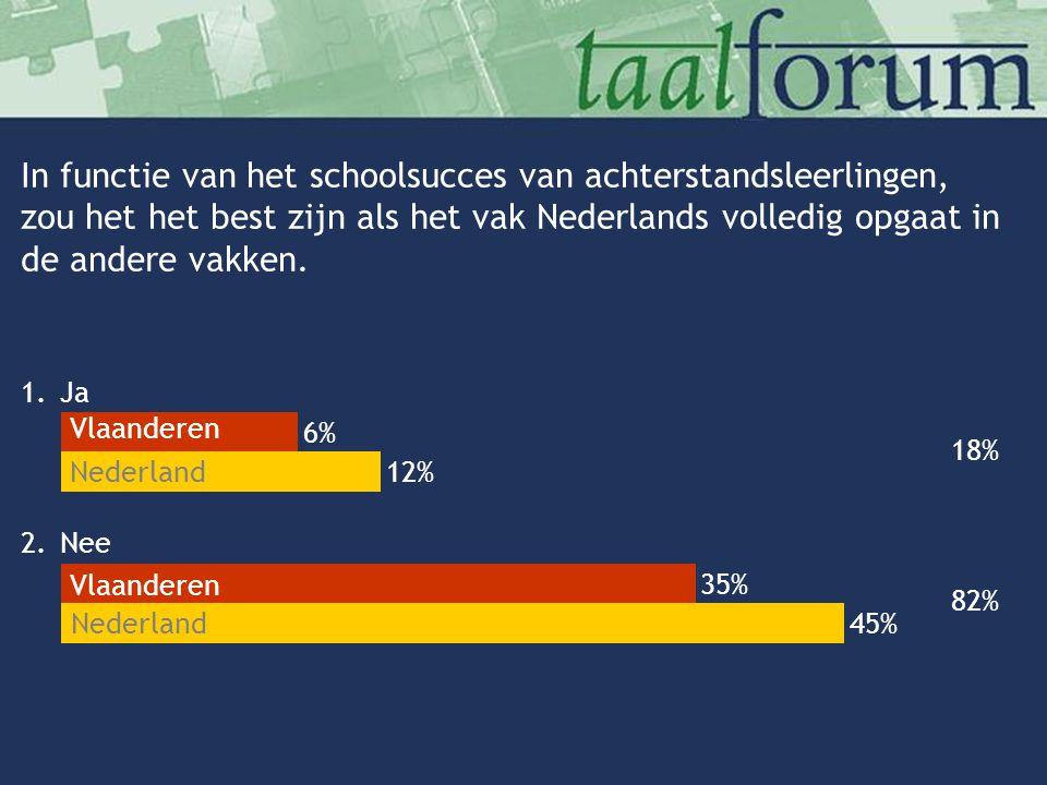 In functie van het schoolsucces van achterstandsleerlingen, zou het het best zijn als het vak Nederlands volledig opgaat in de andere vakken.