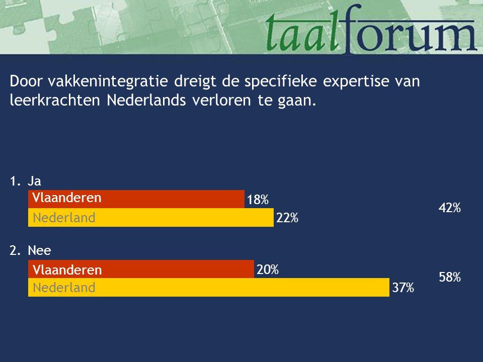 Door vakkenintegratie dreigt de specifieke expertise van leerkrachten Nederlands verloren te gaan.