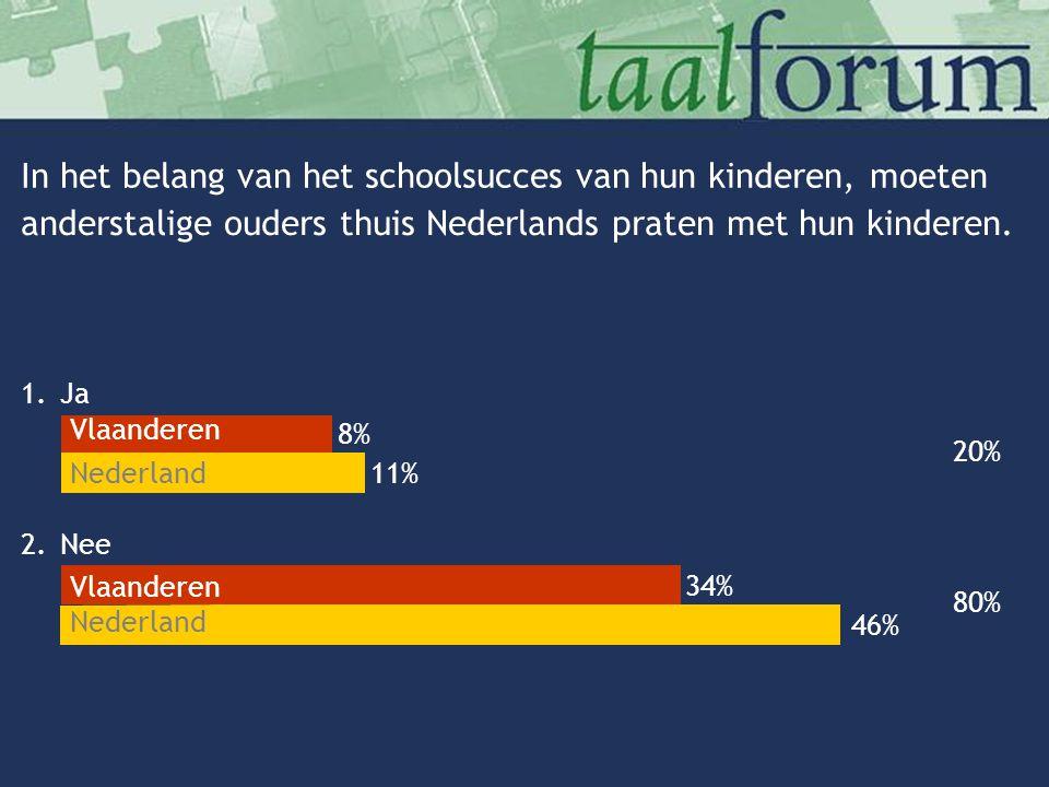 In het belang van het schoolsucces van hun kinderen, moeten anderstalige ouders thuis Nederlands praten met hun kinderen.