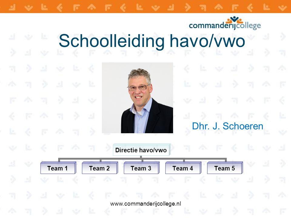 ONDERWIJSTEAMS HAVO/VWO www.commanderijcollege.nl TEAM 1: HAVO 1+2 TEAM 2: ONDERBOUW VWO TEAM 3: GYMNASIUM TEAM 4: BOVENBOUW HAVO TEAM 5: BOVENBOUW VWO