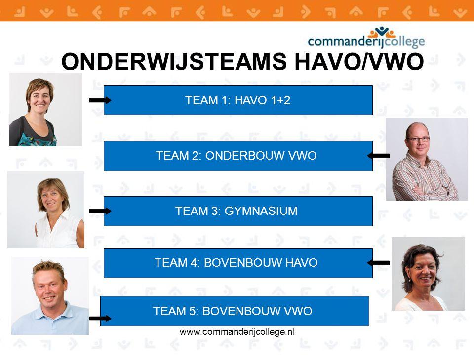 Team 1: HAVO 1+2 www.commanderijcollege.nl Dhr. Van Haandel H1A Dhr. Sieben H1B Mevr. Van Uden H1C