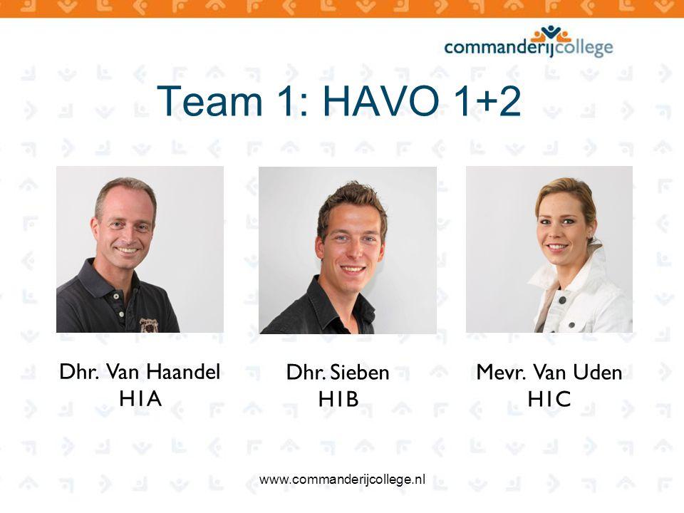 Team 1: HAVO 1+2 www.commanderijcollege.nl Dhr.Van de Riet HS1A Dhr.