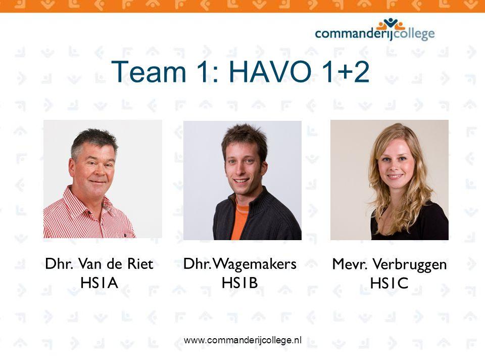 Team 2: VWO-onderbouw www.commanderijcollege.nl Mevr. Ten Haaf A1A Mevr. Angenent A1B