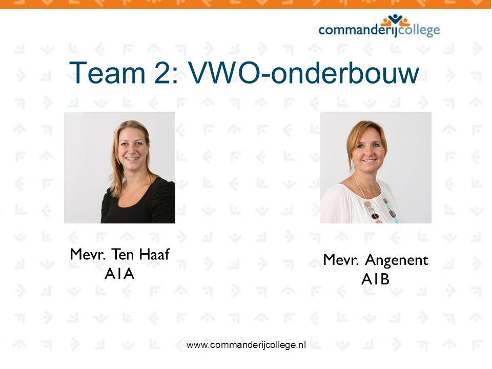 Team 2: VWO-onderbouw www.commanderijcollege.nl Mevr. Somers AH1A Dhr. Jansen AH1B