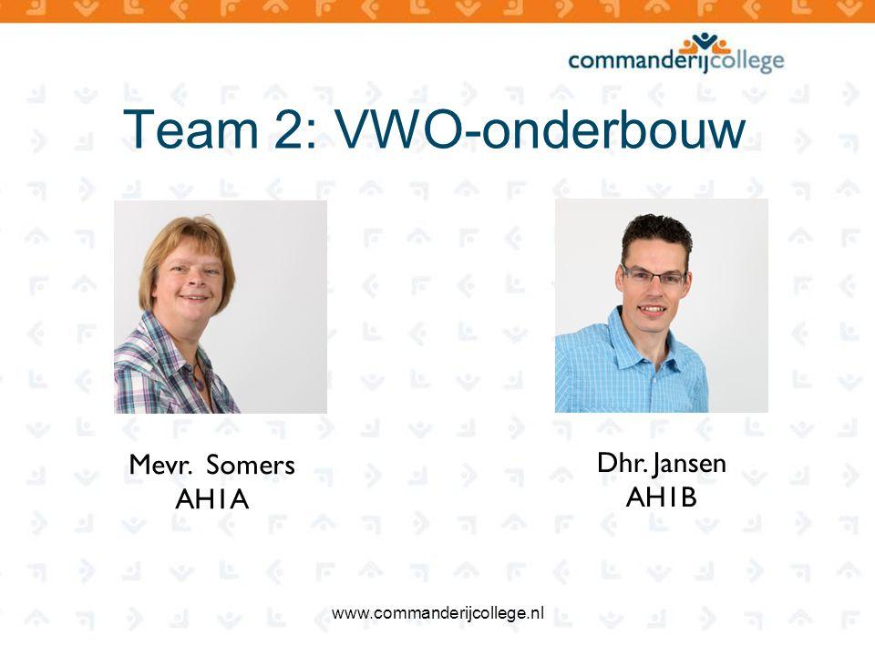 Team 3: gymnasium www.commanderijcollege.nl Dhr. Voets G1A