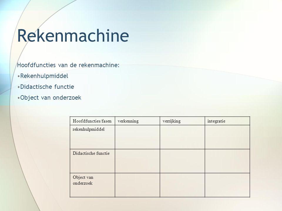 Rekenmachine Hoofdfuncties van de rekenmachine: Rekenhulpmiddel Didactische functie Object van onderzoek Hoofdfuncties/fasenverkenningverrijkingintegr