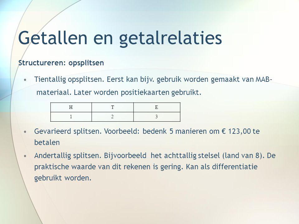 Getallen en getalrelaties Structureren: opsplitsen Tientallig opsplitsen.
