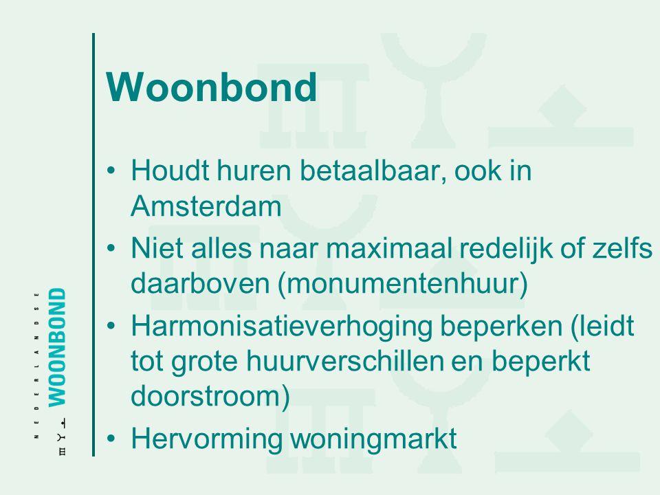 Woonbond Houdt huren betaalbaar, ook in Amsterdam Niet alles naar maximaal redelijk of zelfs daarboven (monumentenhuur) Harmonisatieverhoging beperken