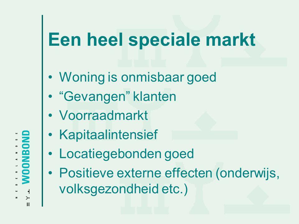 """Een heel speciale markt Woning is onmisbaar goed """"Gevangen"""" klanten Voorraadmarkt Kapitaalintensief Locatiegebonden goed Positieve externe effecten (o"""