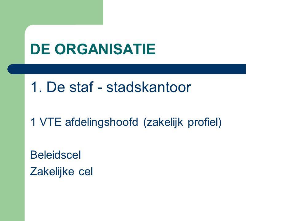 DE ORGANISATIE 1. De staf - stadskantoor 1 VTE afdelingshoofd (zakelijk profiel) Beleidscel Zakelijke cel