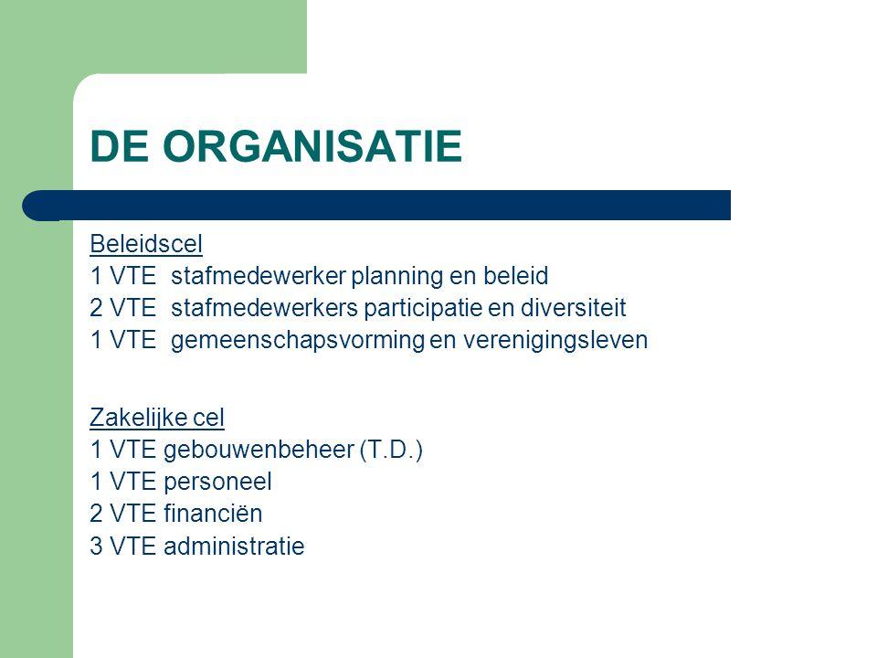 DE ORGANISATIE Beleidscel 1 VTE stafmedewerker planning en beleid 2 VTE stafmedewerkers participatie en diversiteit 1 VTE gemeenschapsvorming en veren