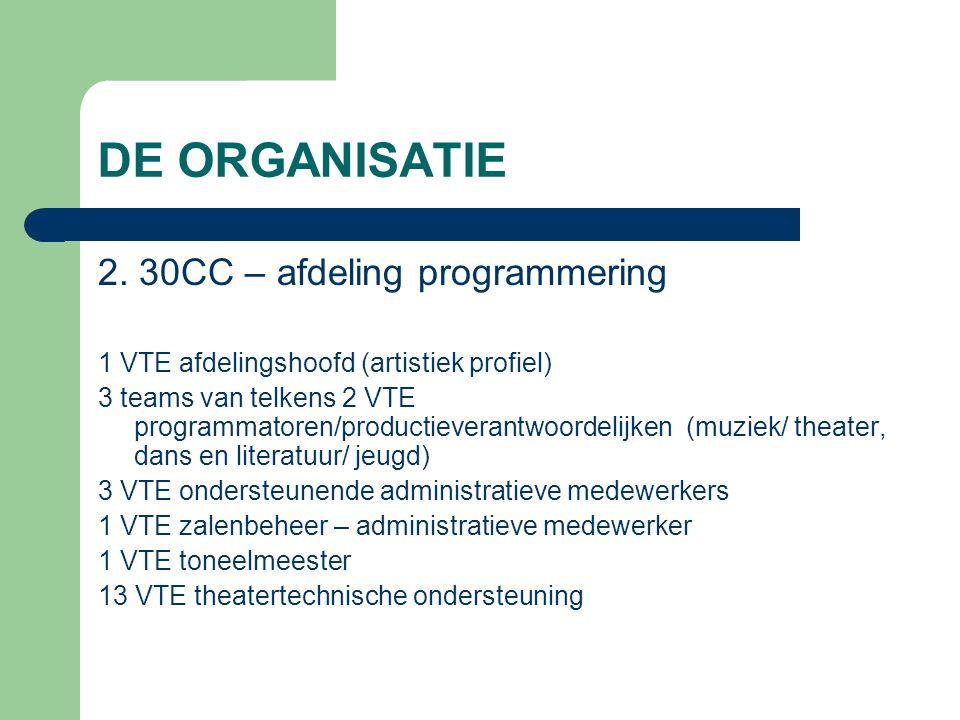 DE ORGANISATIE 2. 30CC – afdeling programmering 1 VTE afdelingshoofd (artistiek profiel) 3 teams van telkens 2 VTE programmatoren/productieverantwoord
