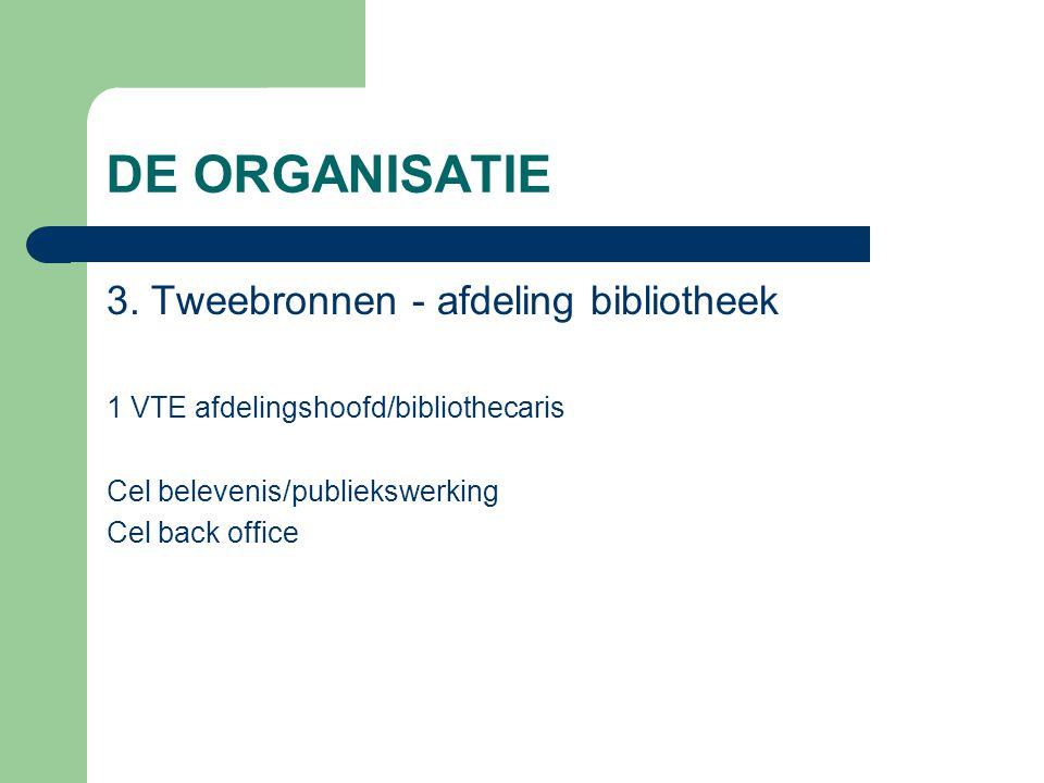 DE ORGANISATIE 3. Tweebronnen - afdeling bibliotheek 1 VTE afdelingshoofd/bibliothecaris Cel belevenis/publiekswerking Cel back office