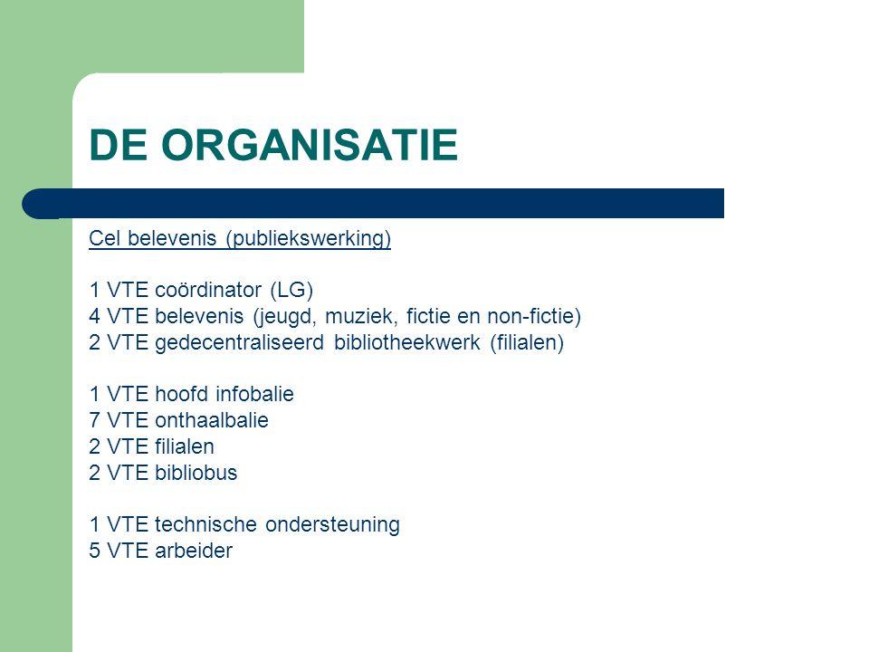 DE ORGANISATIE Cel belevenis (publiekswerking) 1 VTE coördinator (LG) 4 VTE belevenis (jeugd, muziek, fictie en non-fictie) 2 VTE gedecentraliseerd bi