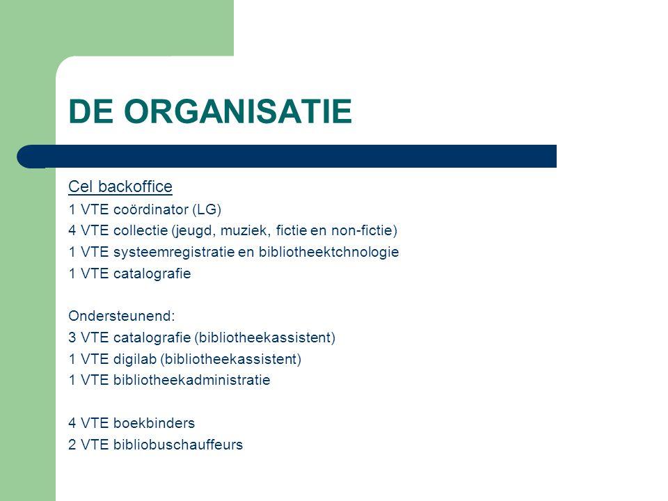 DE ORGANISATIE Cel backoffice 1 VTE coördinator (LG) 4 VTE collectie (jeugd, muziek, fictie en non-fictie) 1 VTE systeemregistratie en bibliotheektchn