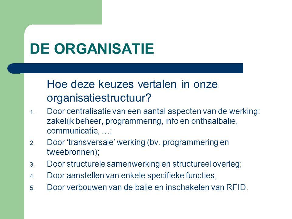 DE ORGANISATIE Hoe deze keuzes vertalen in onze organisatiestructuur? 1. Door centralisatie van een aantal aspecten van de werking: zakelijk beheer, p