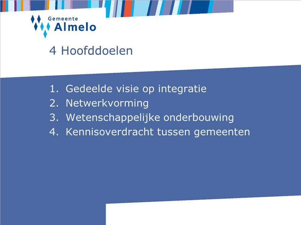 4 Hoofddoelen 1.Gedeelde visie op integratie 2.Netwerkvorming 3.Wetenschappelijke onderbouwing 4.Kennisoverdracht tussen gemeenten