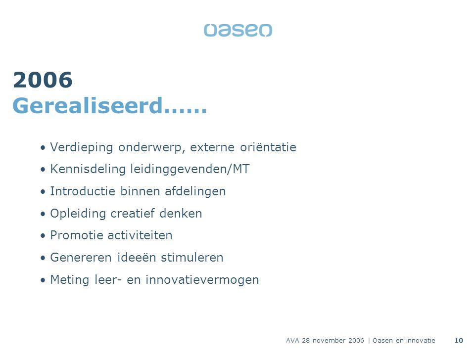 AVA 28 november 2006 | Oasen en innovatie10 2006 Gerealiseerd…… Verdieping onderwerp, externe oriëntatie Kennisdeling leidinggevenden/MT Introductie b