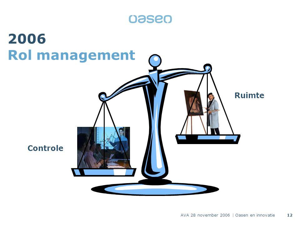 AVA 28 november 2006   Oasen en innovatie12 2006 Rol management Controle Ruimte