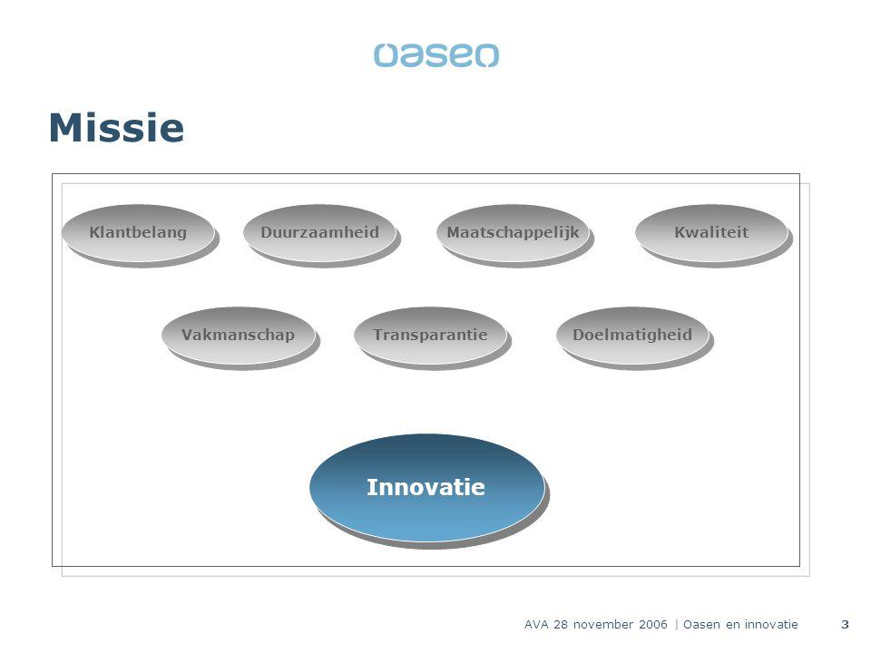 AVA 28 november 2006 | Oasen en innovatie3 Klantbelang Maatschappelijk Transparantie Duurzaamheid Doelmatigheid Vakmanschap Kwaliteit Innovatie Missie