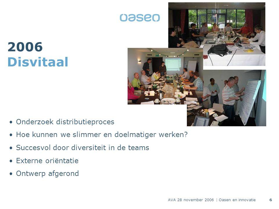 AVA 28 november 2006 | Oasen en innovatie6 2006 Disvitaal Onderzoek distributieproces Hoe kunnen we slimmer en doelmatiger werken.