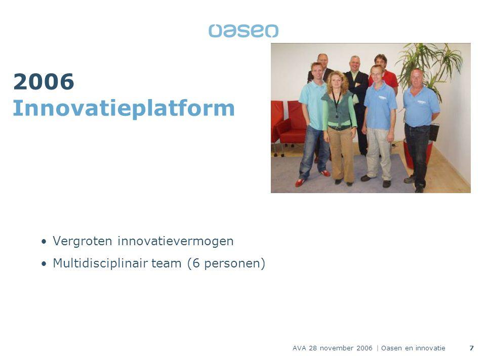 AVA 28 november 2006 | Oasen en innovatie7 2006 Innovatieplatform Vergroten innovatievermogen Multidisciplinair team (6 personen)