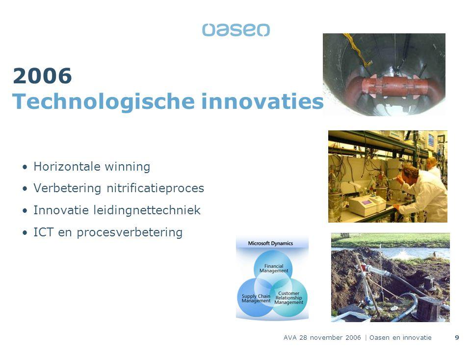 AVA 28 november 2006 | Oasen en innovatie9 Horizontale winning Verbetering nitrificatieproces Innovatie leidingnettechniek ICT en procesverbetering 2006 Technologische innovaties
