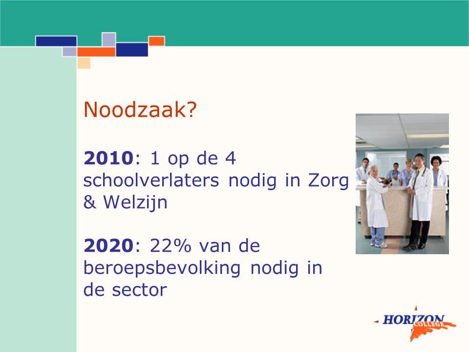 Noodzaak? 2010: 1 op de 4 schoolverlaters nodig in Zorg & Welzijn 2020: 22% van de beroepsbevolking nodig in de sector