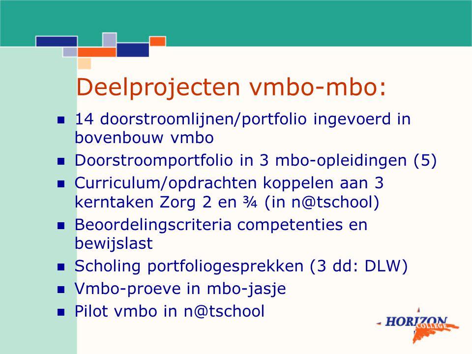 Deelprojecten vmbo-mbo: 14 doorstroomlijnen/portfolio ingevoerd in bovenbouw vmbo Doorstroomportfolio in 3 mbo-opleidingen (5) Curriculum/opdrachten koppelen aan 3 kerntaken Zorg 2 en ¾ (in n@tschool) Beoordelingscriteria competenties en bewijslast Scholing portfoliogesprekken (3 dd: DLW) Vmbo-proeve in mbo-jasje Pilot vmbo in n@tschool