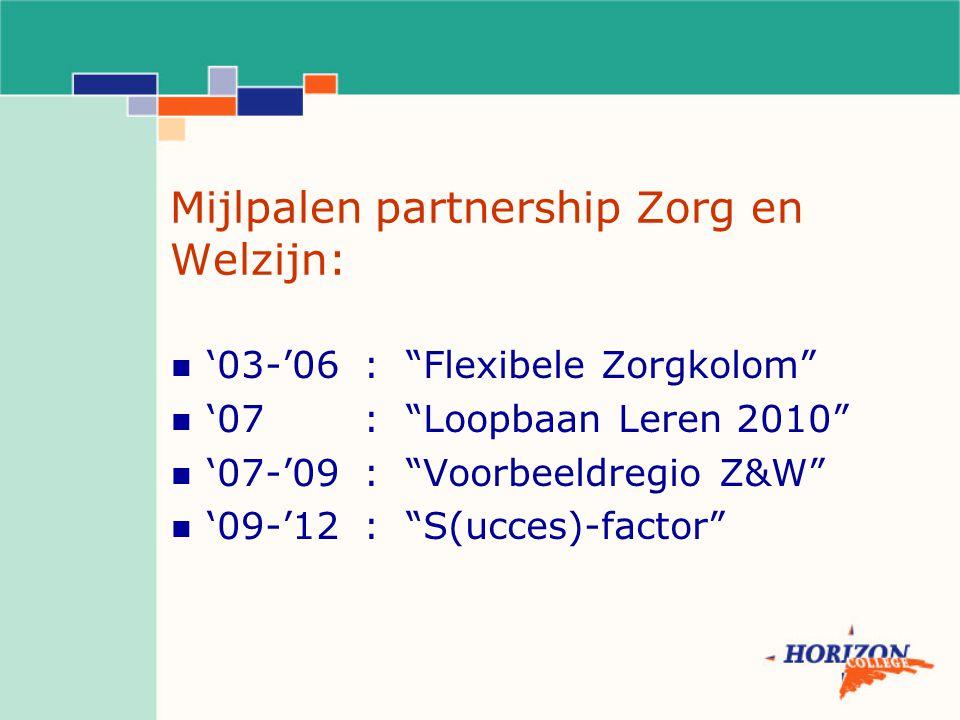 Mijlpalen partnership Zorg en Welzijn: '03-'06: Flexibele Zorgkolom '07 : Loopbaan Leren 2010 '07-'09: Voorbeeldregio Z&W '09-'12: S(ucces)-factor