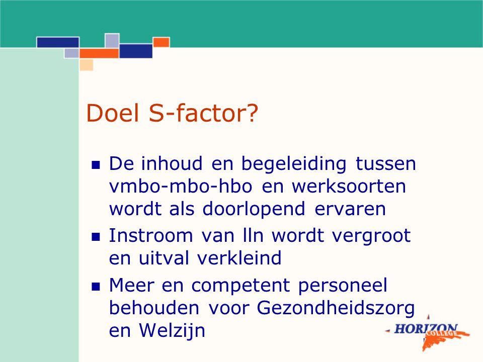 Doel S-factor.