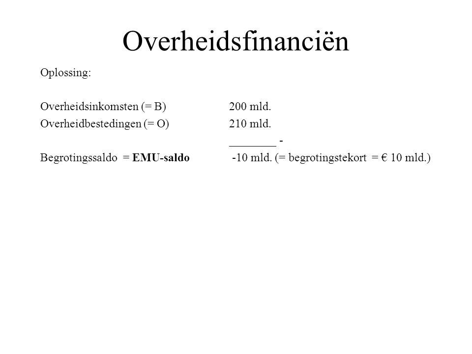 Overheidsfinanciën Oplossing: Overheidsinkomsten (= B) 200 mld. Overheidbestedingen (= O)210 mld. ________ - Begrotingssaldo = EMU-saldo -10 mld. (= b