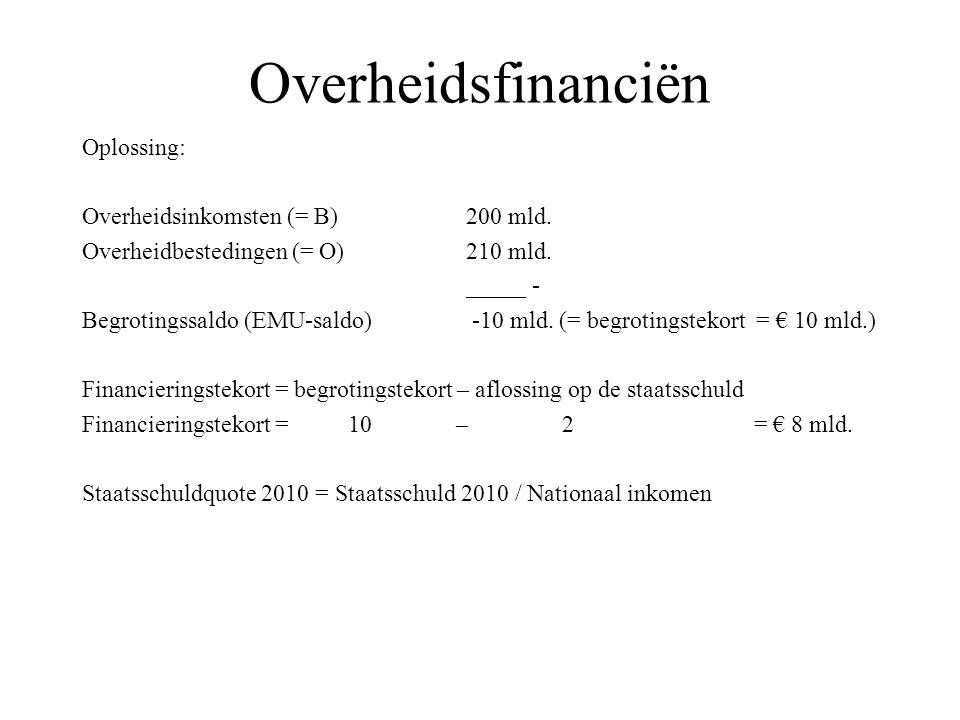 Overheidsfinanciën Oplossing: Overheidsinkomsten (= B) 200 mld. Overheidbestedingen (= O)210 mld. _____ - Begrotingssaldo (EMU-saldo) -10 mld. (= begr