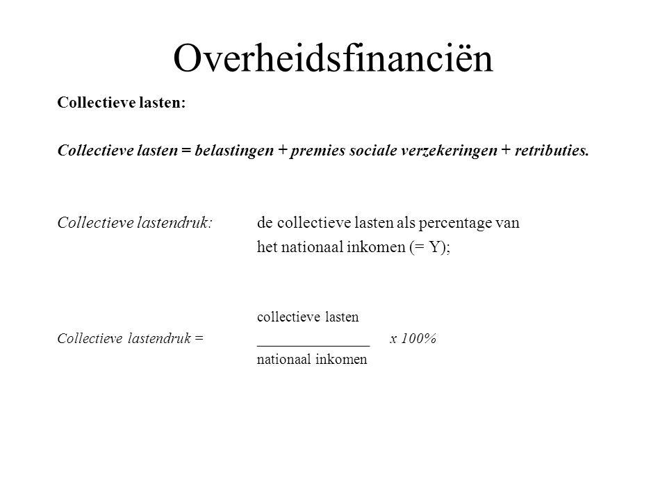 Overheidsfinanciën Collectieve lasten: Collectieve lasten = belastingen + premies sociale verzekeringen + retributies. Collectieve lastendruk: de coll