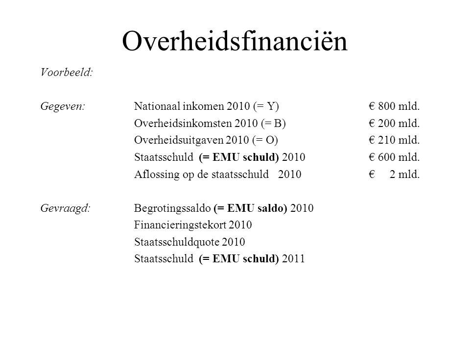 Overheidsfinanciën Voorbeeld: Gegeven:Nationaal inkomen 2010 (= Y) € 800 mld. Overheidsinkomsten 2010 (= B)€ 200 mld. Overheidsuitgaven 2010 (= O)€ 21