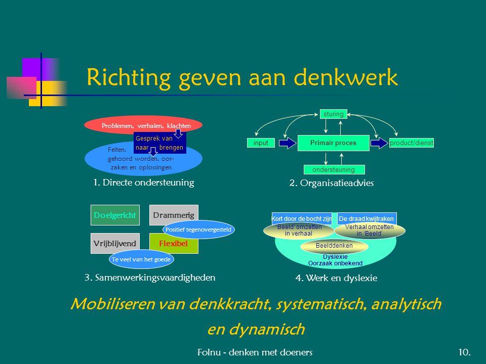 Folnu - denken met doeners Richting geven aan denkwerk product/dienstinput ondersteuning Primair proces sturing 2.