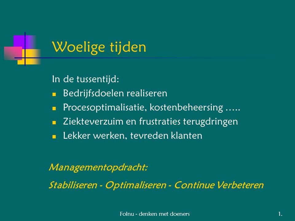 Folnu - denken met doeners Woelige tijden Managementopdracht: Stabiliseren - Optimaliseren - Continue Verbeteren In de tussentijd: Bedrijfsdoelen realiseren Procesoptimalisatie, kostenbeheersing …..