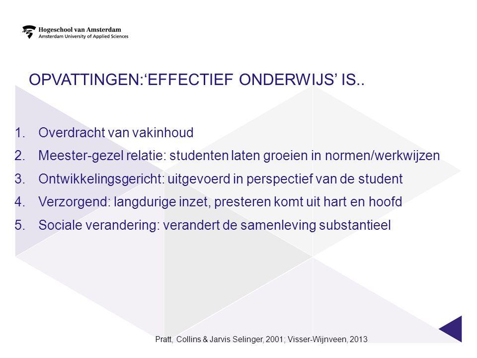 OPVATTINGEN:'EFFECTIEF ONDERWIJS' IS..