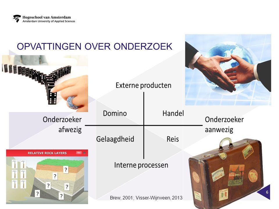 7 Uit: D.M.E.Griffioen, Visser-Wijnveen & Willems (eds) (2013).