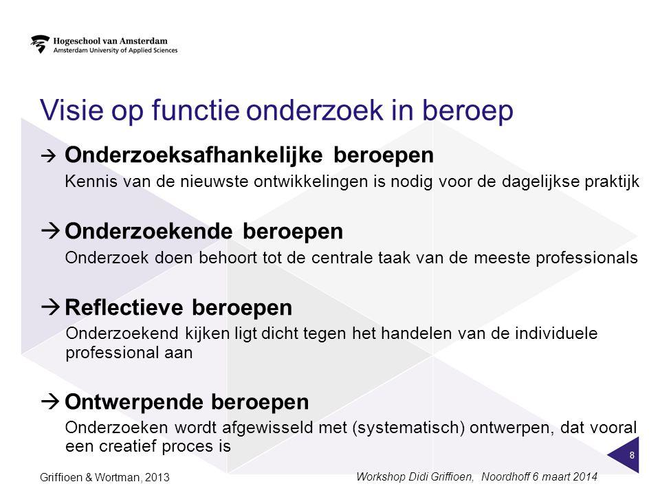 9 Uit: D.M.E.Griffioen, Visser-Wijnveen & Willems (eds) (2013).