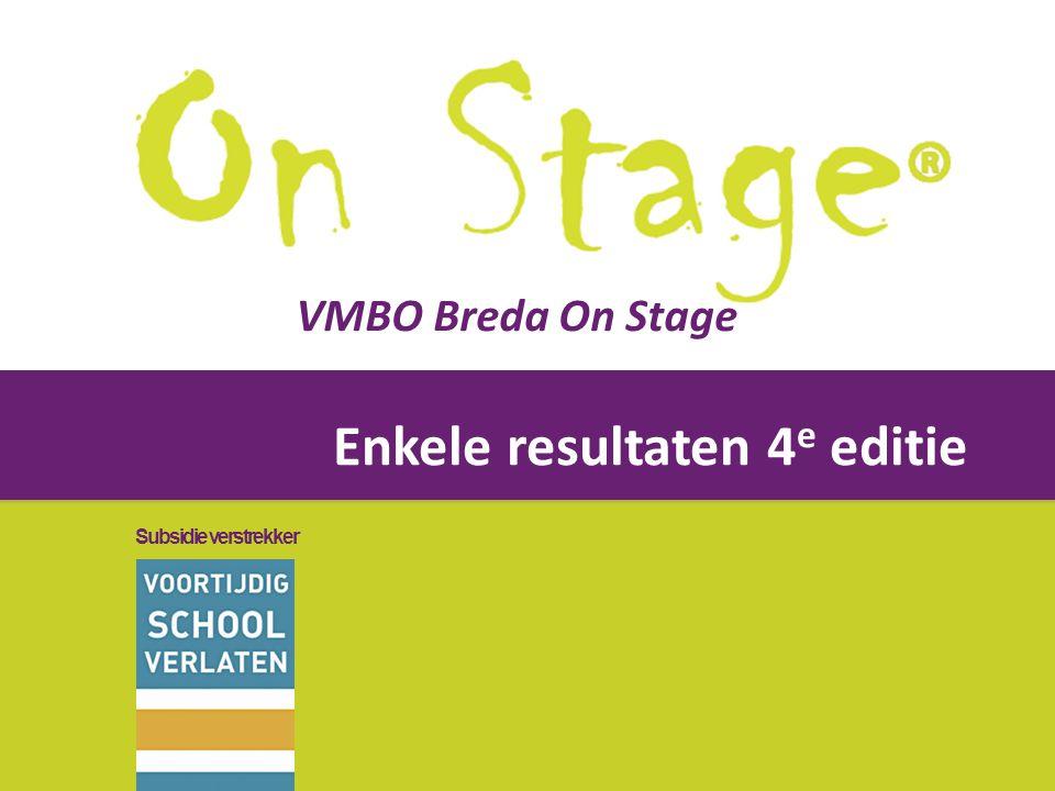 Subsidie verstrekker VMBO Breda On Stage Enkele resultaten 4 e editie