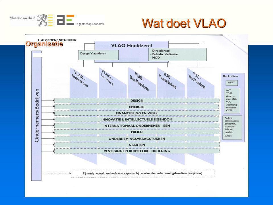 Organisatie Wat doet VLAO