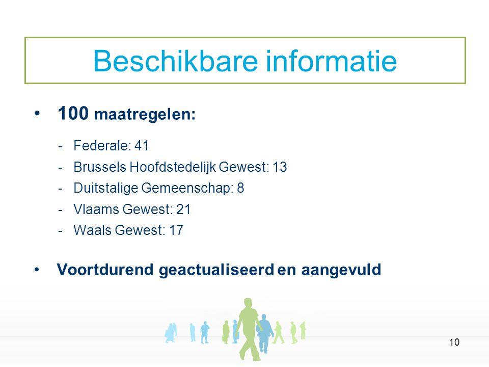 10 100 maatregelen:  Federale: 41  Brussels Hoofdstedelijk Gewest: 13  Duitstalige Gemeenschap: 8  Vlaams Gewest: 21  Waals Gewest: 17 Voortdurend geactualiseerd en aangevuld Beschikbare informatie