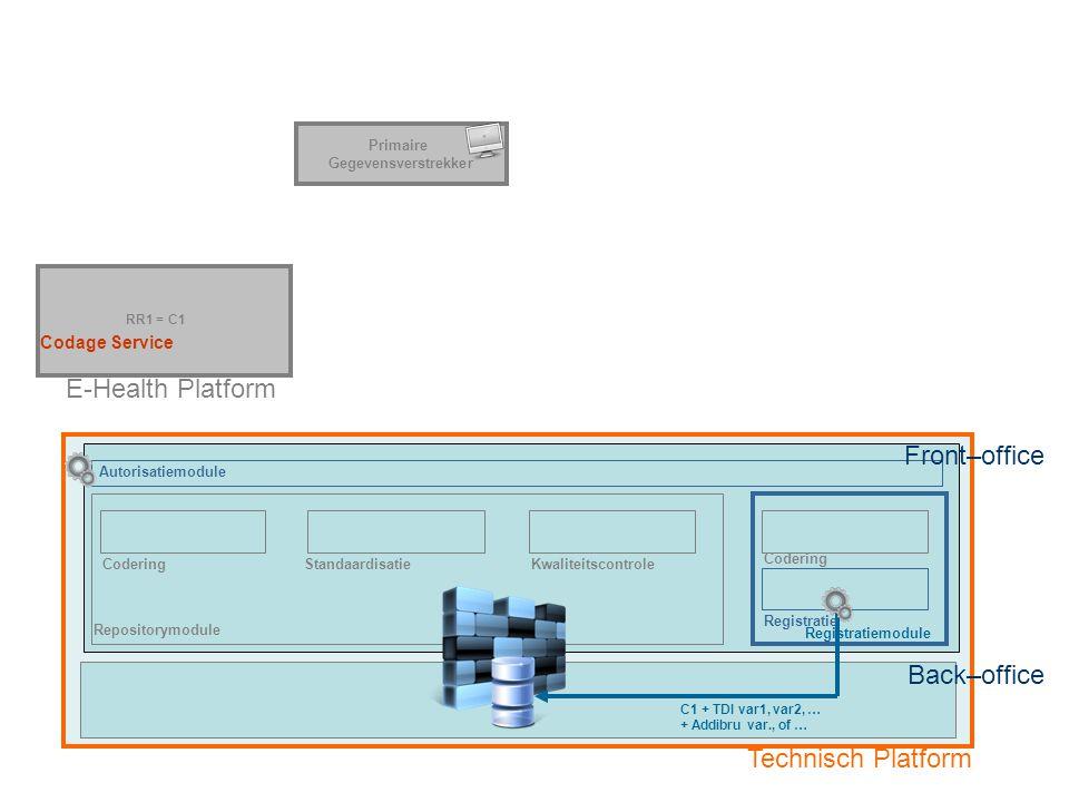 Repositorymodule Registratiemodule E-Health Platform CoderingStandaardisatieKwaliteitscontrole RR1 = C1 Primaire Gegevensverstrekker Technisch Platform Optie 3: Primaire Gegevensverstrekker zonder eigen registratiesysteem Fase 3: Overdracht gecodeerde dataset naar Back-Office van technisch Platform Codering Registratie Back–office C1 + TDI var1, var2, … + Addibru var., of … Front–office Autorisatiemodule Codage Service