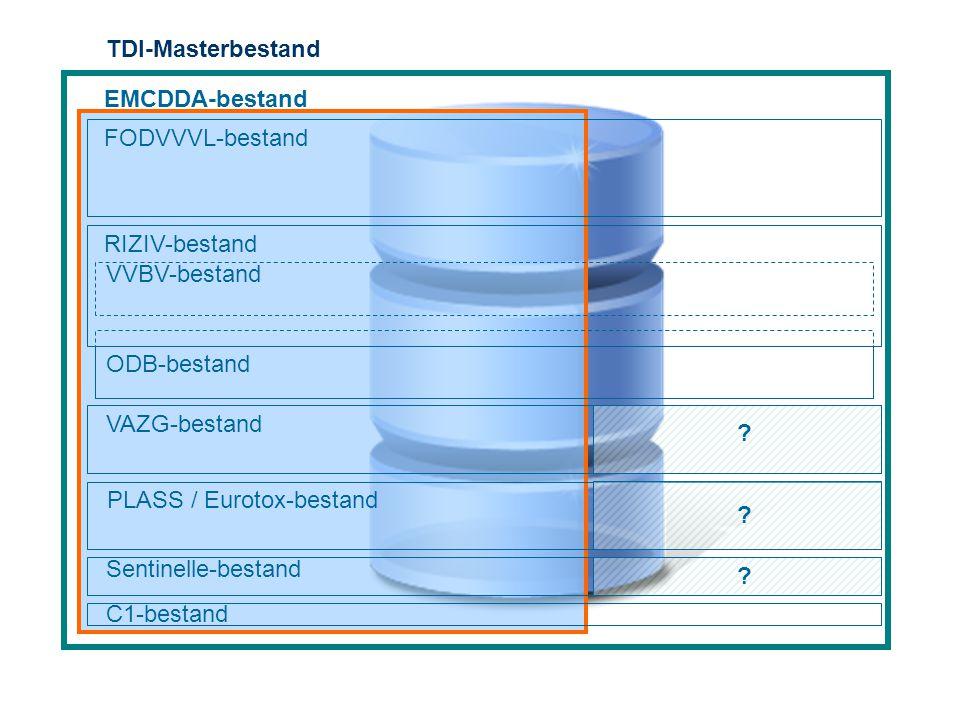 TDI-Masterbestand EMCDDA-bestand FODVVVL-bestand RIZIV-bestand VVBV-bestand VAZG-bestand ODB-bestand ? PLASS / Eurotox-bestand Sentinelle-bestand ? C1