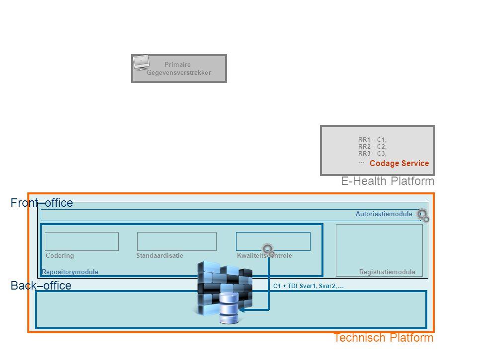 RepositorymoduleRegistratiemodule E-Health Platform CoderingStandaardisatieKwaliteitscontrole RR1, RR2, RR3, … RR1, RR4, RR5, … Primaire Gegevensverstrekker A Back–office Technisch Platform Optie 2: Primaire Gegevensverstrekker met eigen registratiesysteem via Secundaire Gegevensverstrekker Fase 1: Codificatie van Rijksregisternummer (RR1) in Uniek Gecodeerd Patiëntennummer (C1) Primaire Gegevensverstrekker B Secundaire Gegevensverstrekker (FOD VVVL, VAZG, …) RR1 = C1, RR2 = C2, RR3 = C3, RR4 = C4, RR5 = C5 … RR1, RR4, RR5, … RR1, RR2, RR3, … Front–office 1 2 3 4 5 Autorisatiemodule RR1 = C1, RR4 = C4, RR5 = C5, … RR1 = C1, RR2 = C2, RR3 = C3, … Codage Service oproepen coderingsservice eHealth-platform via web toepassing